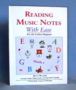 Read Music Notes - Beginners image